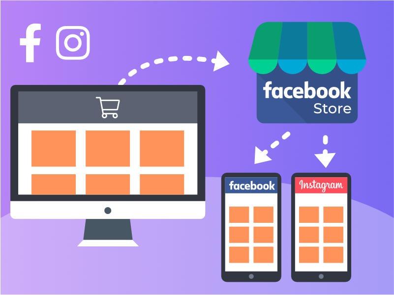 Connexion aux boutiques Facebook / Instagram